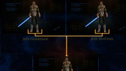 Jedi Knight Progression