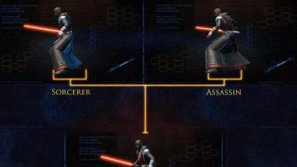 Character Progression - Sith Inquisitor